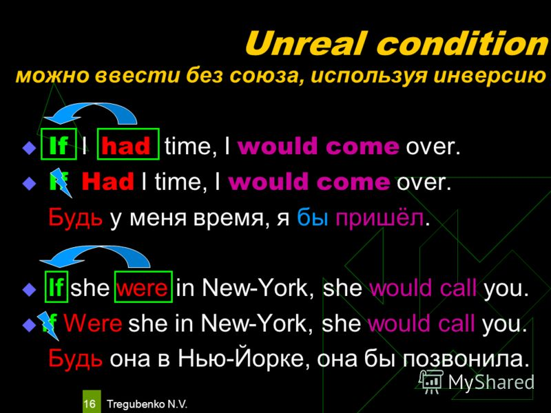 Tregubenko N.V. 16 If I had time, I would come over. If Had I time, I would come over. Будь у меня время, я бы пришёл. If she were in New-York, she would call you. If Were she in New-York, she would call you. Будь она в Нью-Йорке, она бы позвонила. U
