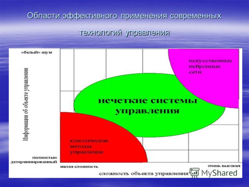 Области эффективного применения современныхтехнологий управления