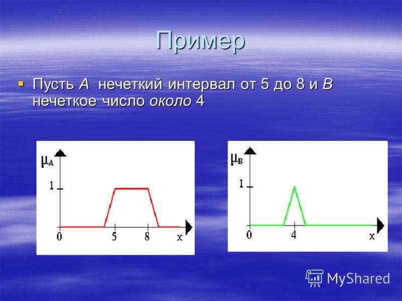 Пример Пусть A нечеткий интервал от 5 до 8 и Bнечеткое число около 4
