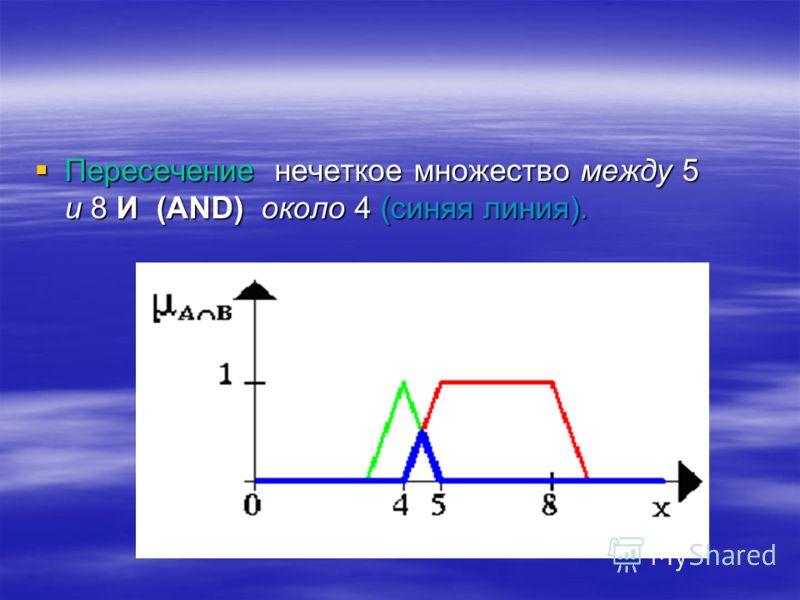 Пересечение нечеткое множество между 5и 8 И (AND) около 4 (синяя линия).
