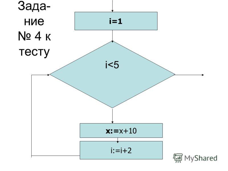 Зада- ние 4 к тесту i=1 x:=x+10 i:=i+2 i