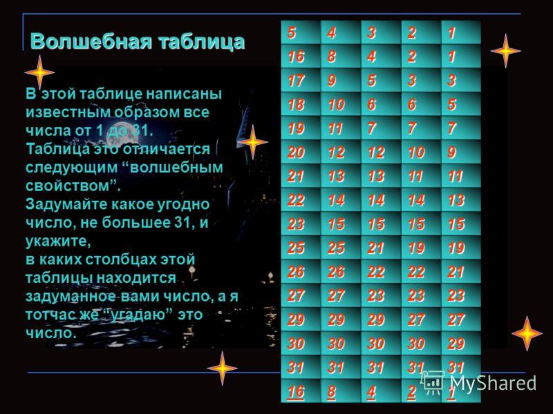 Волшебная таблица В этой таблице написаны известным образом все числа от 1 до 31. Таблица это отличается следующим волшебным свойством. Задумайте какое угодно число, не большее 31, и укажите, в каких столбцах этой таблицы находится задуманное вами чи