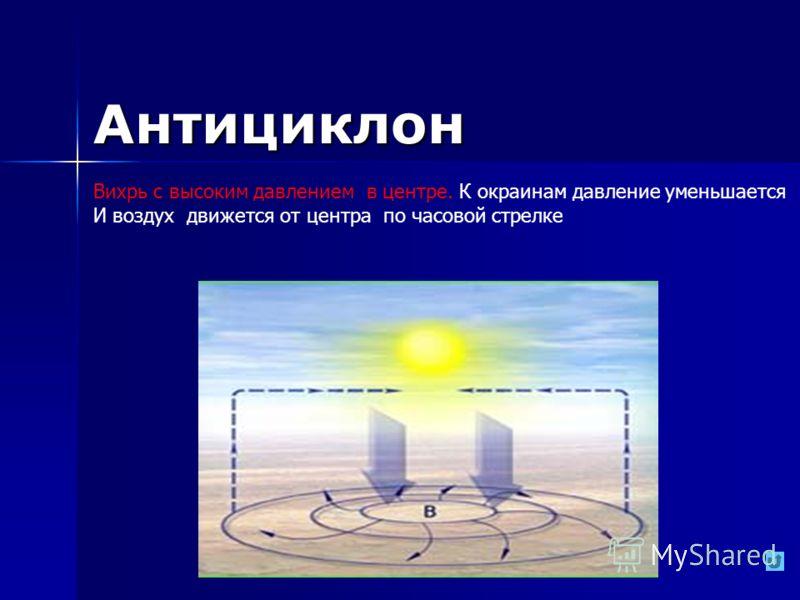 Антициклон Вихрь с высоким давлением в центре. К окраинам давление уменьшается И воздух движется от центра по часовой стрелке