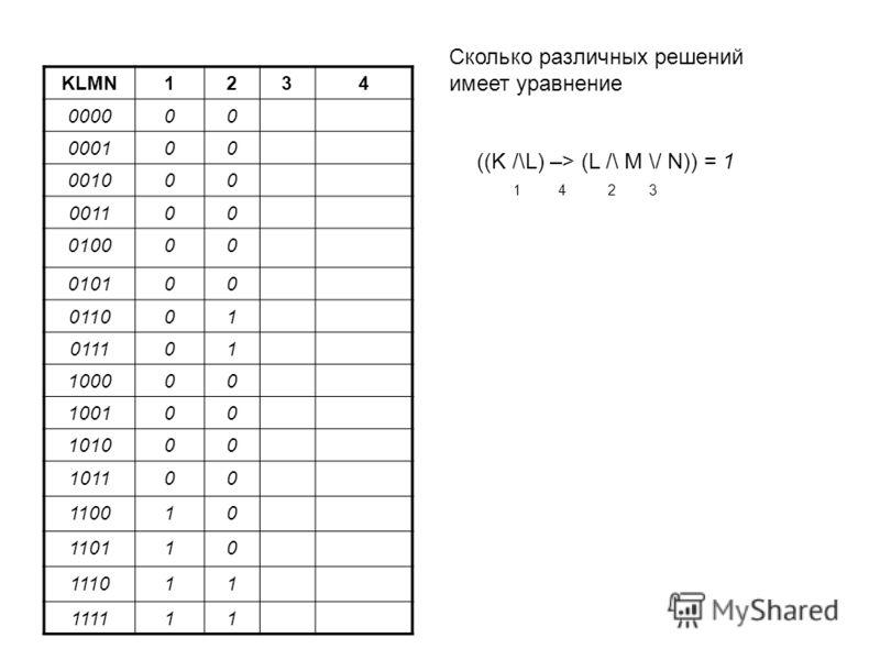 KLMN1234 00000000 000100 001000 001100 010000 01010100 011001 011101 100000 100100 1000 101100 110010 110110 111011 1111 ((K /\L) –> (L /\ M \/ N)) = 1 1 4 2 3 Сколько различных решений имеет уравнение