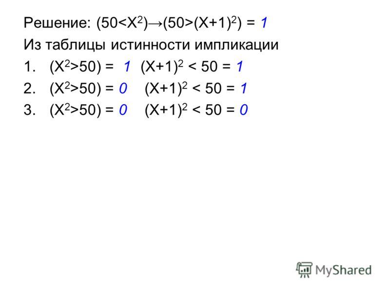 Решение: (50 (X+1) 2 ) = 1 Из таблицы истинности импликации 1.(X 2 >50) = 1 (X+1) 2 < 50 = 1 2.(X 2 >50) = 0 (X+1) 2 < 50 = 1 3.(X 2 >50) = 0 (X+1) 2 < 50 = 0