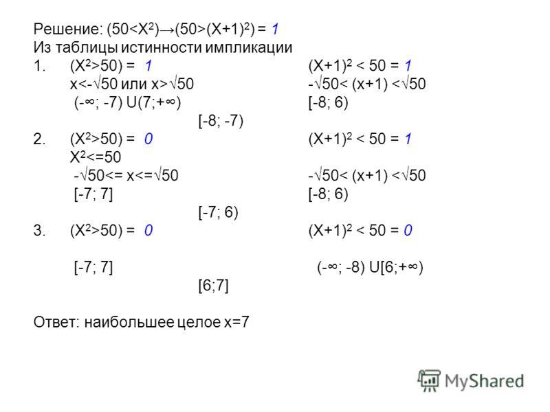 Решение: (50 (X+1) 2 ) = 1 Из таблицы истинности импликации 1.(X 2 >50) = 1 (X+1) 2 < 50 = 1 x 50 -50< (x+1) 50) = 0 (X+1) 2 < 50 = 1 X 2