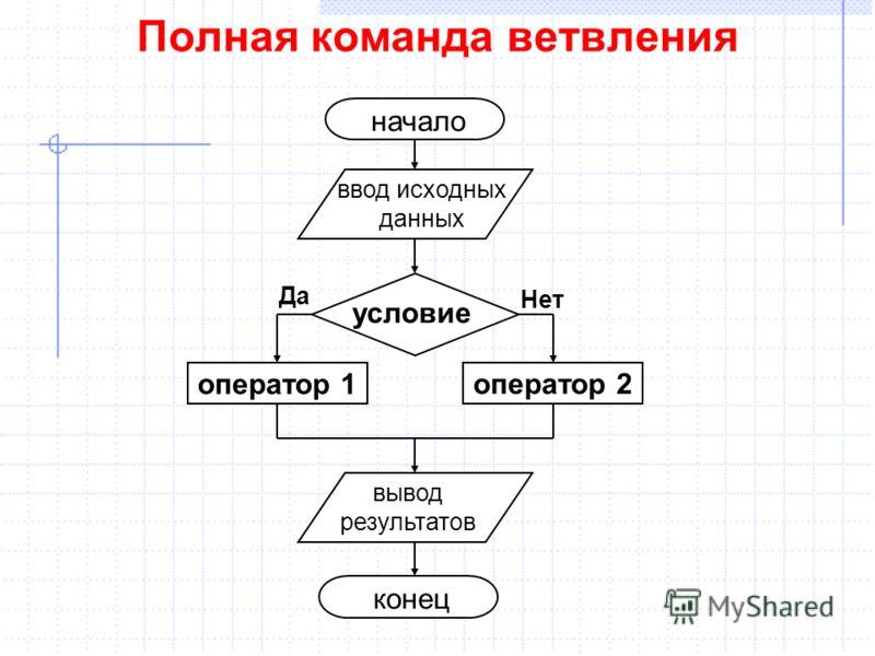 Полная команда ветвления оператор 1 условие оператор 2 Нет Да начало ввод исходных данных вывод результатов конец