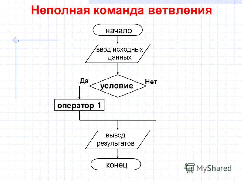 Неполная команда ветвления оператор 1 условие Нет Да начало ввод исходных данных вывод результатов конец