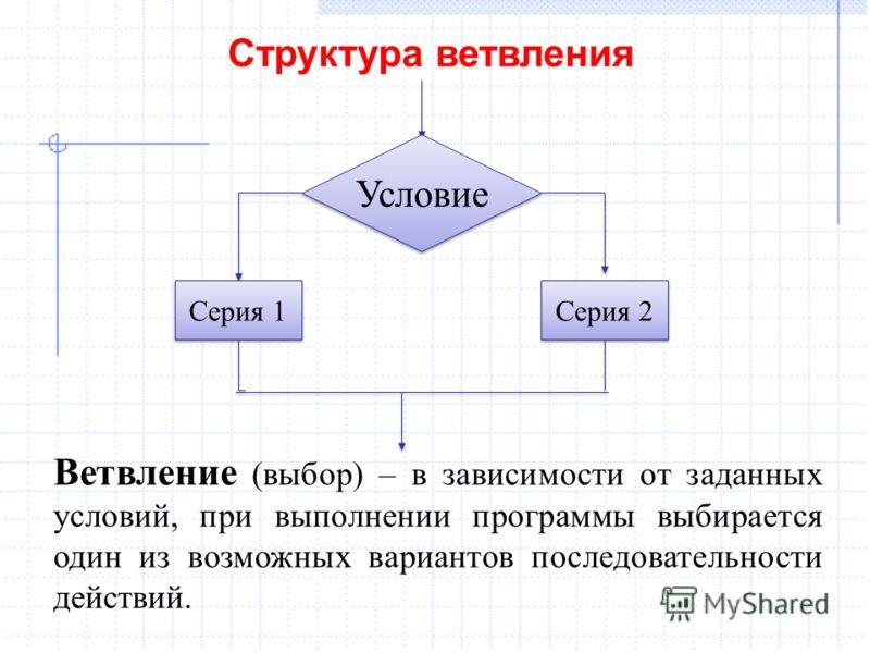 Ветвление (выбор) – в зависимости от заданных условий, при выполнении программы выбирается один из возможных вариантов последовательности действий. Условие Серия 1 Серия 2 Структура ветвления