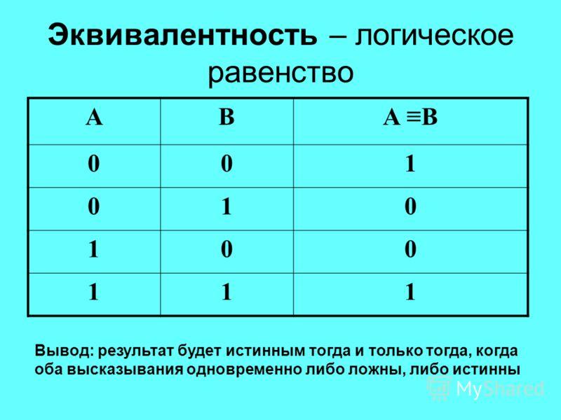 Эквивалентность – логическое равенство ABА В 001 010 100 111 Вывод: результат будет истинным тогда и только тогда, когда оба высказывания одновременно либо ложны, либо истинны