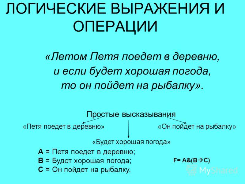 «Летом Петя поедет в деревню, и если будет хорошая погода, то он пойдет на рыбалку». ЛОГИЧЕСКИЕ ВЫРАЖЕНИЯ И ОПЕРАЦИИ Простые высказывания «Будет хорошая погода» «Он пойдет на рыбалку»«Петя поедет в деревню» А = Петя поедет в деревню; В = Будет хороша