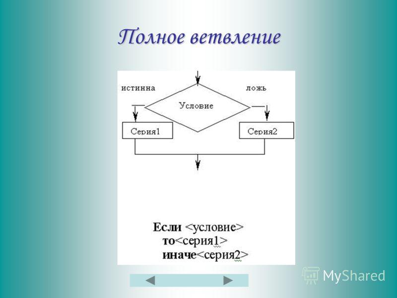 Алгоритмическая конструкция ветвление - разделяет алгоритм на два пути в зависимости от некоторого условия; затем исполнение алгоритма выходит на общее продолжение. Ветвление бывает полное и неполное Алгоритмическая конструкция ветвление - разделяет