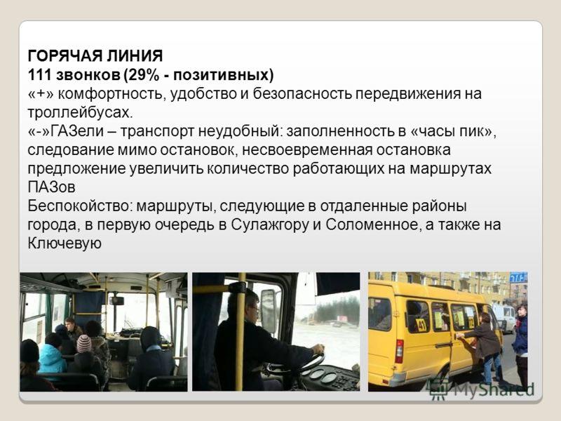 ГОРЯЧАЯ ЛИНИЯ 111 звонков (29% - позитивных) «+» комфортность, удобство и безопасность передвижения на троллейбусах. «-»ГАЗели – транспорт неудобный: заполненность в «часы пик», следование мимо остановок, несвоевременная остановка предложение увеличи