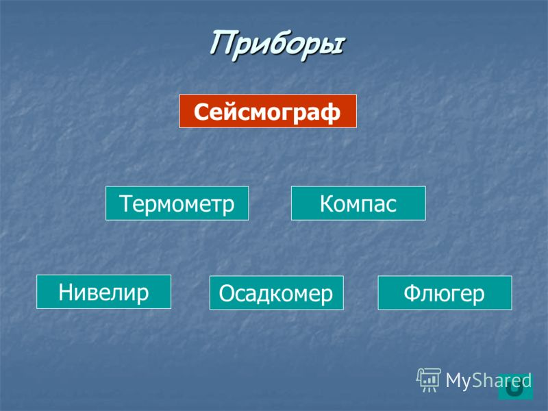 Сейсмограф ТермометрКомпас Нивелир ОсадкомерФлюгер Приборы