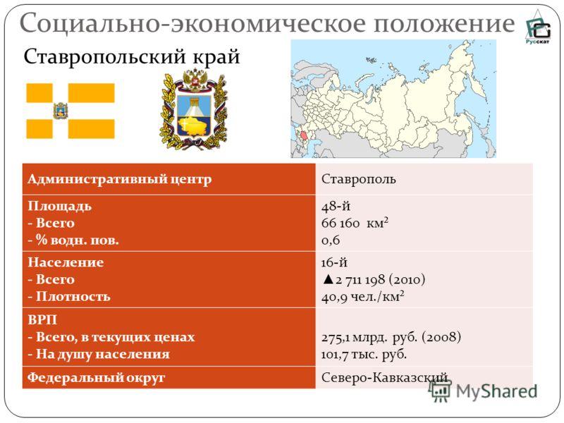 Социально-экономическое положение Административный центрСтаврополь Площадь - Всего - % водн. пов. 48-й 66 160 км² 0,6 Население - Всего - Плотность 16-й 2 711 198 (2010) 40,9 чел./км² ВРП - Всего, в текущих ценах - На душу населения 275,1 млрд. руб.