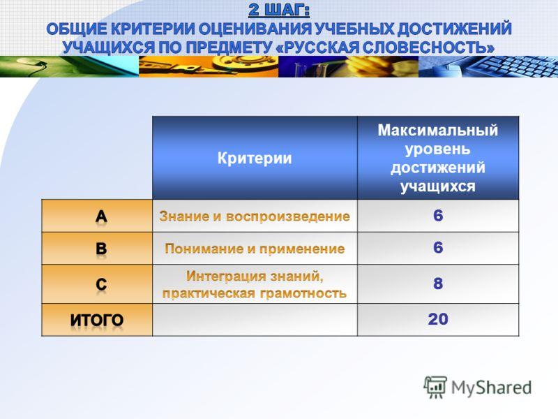 Критерии Максимальный уровень достижений учащихся 6 6 8 20