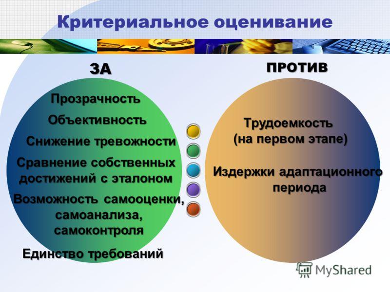 Критериальное оценивание Трудоемкость (на первом этапе) Издержки адаптационного периода Снижение тревожности Объективность Прозрачность Сравнение собственных достижений с эталоном ЗАПРОТИВ Единство требований Возможность самооценки, самоанализа, само
