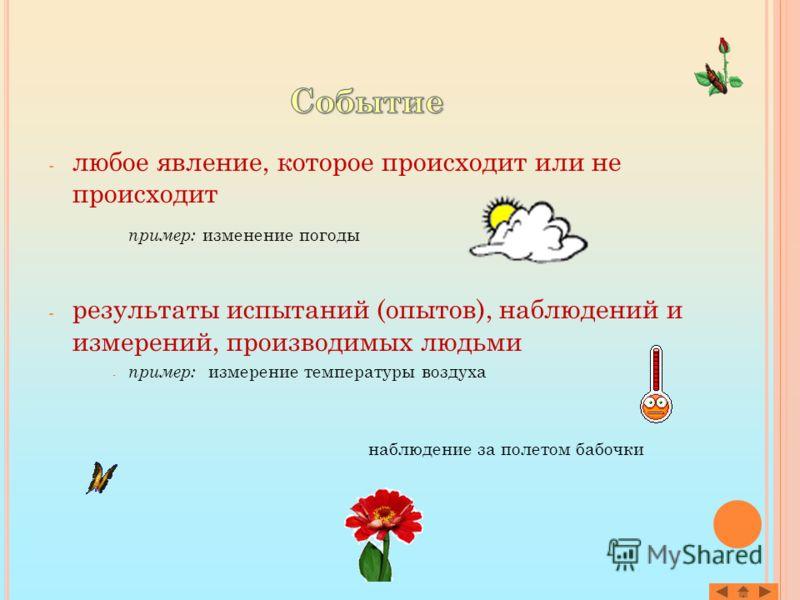 - любое явление, которое происходит или не происходит пример: изменение погоды - результаты испытаний (опытов), наблюдений и измерений, производимых людьми - пример: измерение температуры воздуха наблюдение за полетом бабочки
