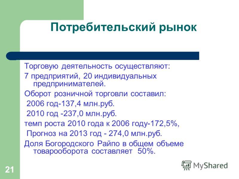 21 Потребительский рынок Торговую деятельность осуществляют: 7 предприятий, 20 индивидуальных предпринимателей. Оборот розничной торговли составил: 2006 год-137,4 млн.руб. 2010 год -237,0 млн.руб. темп роста 2010 года к 2006 году-172,5%, Прогноз на 2