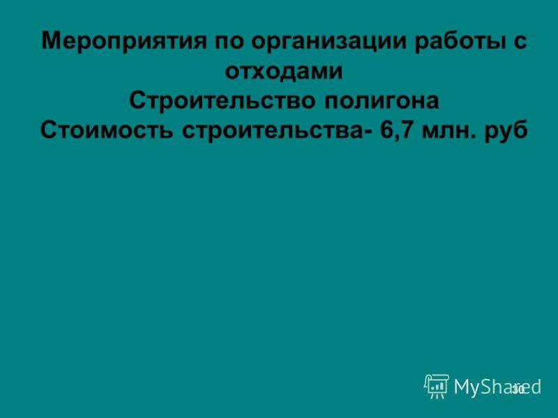 30 Мероприятия по организации работы с отходами Строительство полигона Стоимость строительства- 6,7 млн. руб