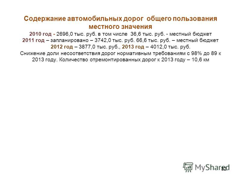 32 Содержание автомобильных дорог общего пользования местного значения 2010 год - 2696,0 тыс. руб. в том числе 36,6 тыс. руб. - местный бюджет 2011 год – запланировано – 3742,0 тыс. руб. 66,6 тыс. руб. – местный бюджет 2012 год – 3877,0 тыс. руб., 20