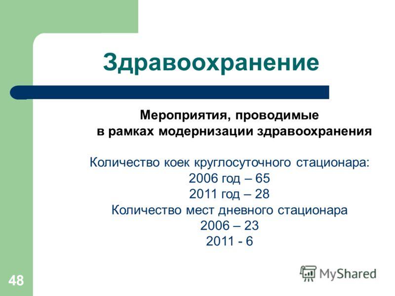 48 Здравоохранение Мероприятия, проводимые в рамках модернизации здравоохранения Количество коек круглосуточного стационара: 2006 год – 65 2011 год – 28 Количество мест дневного стационара 2006 – 23 2011 - 6