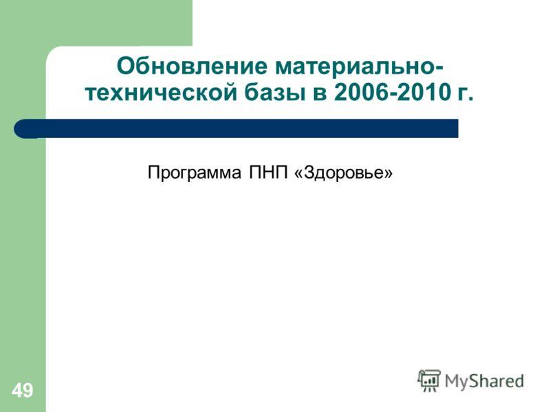 49 Обновление материально- технической базы в 2006-2010 г. Программа ПНП «Здоровье»