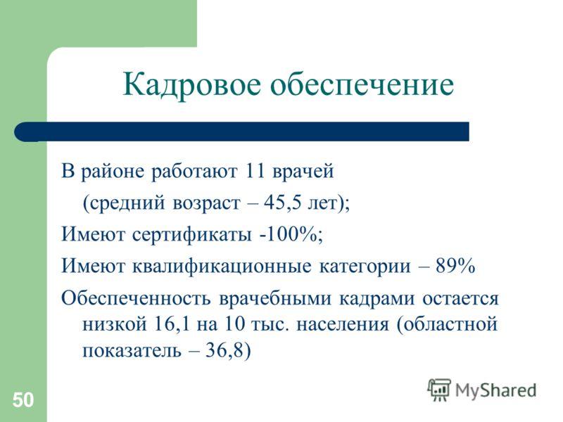 50 Кадровое обеспечение В районе работают 11 врачей (средний возраст – 45,5 лет); Имеют сертификаты -100%; Имеют квалификационные категории – 89% Обеспеченность врачебными кадрами остается низкой 16,1 на 10 тыс. населения (областной показатель – 36,8