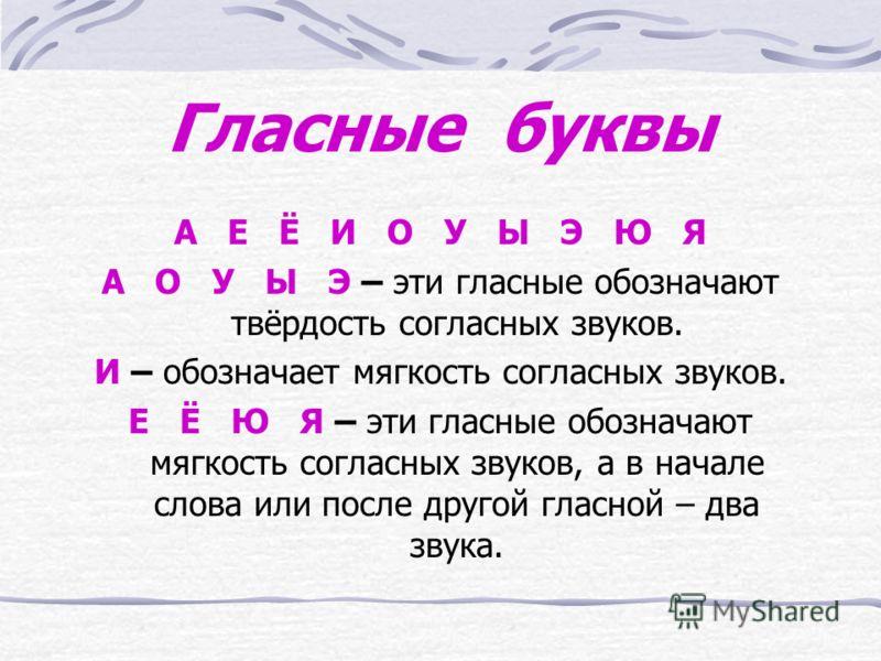 Дружок! Данное пособие содержит все основные правила по русскому языку и составлено таким образом, чтобы тебе было легче и интереснее усвоить школьную программу.