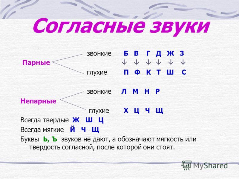Гласные буквы А Е Ё И О У Ы Э Ю Я А О У Ы Э – эти гласные обозначают твёрдость согласных звуков. И – обозначает мягкость согласных звуков. Е Ё Ю Я – эти гласные обозначают мягкость согласных звуков, а в начале слова или после другой гласной – два зву