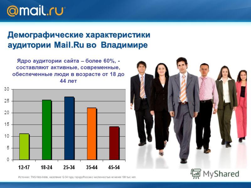 Демографические характеристики аудитории Mail.Ru во Владимире Ядро аудитории сайта – более 60%, - составляют активные, современные, обеспеченные люди в возрасте от 18 до 44 лет Источник: TNS Web-Index, население 12-54 года, города России c численност