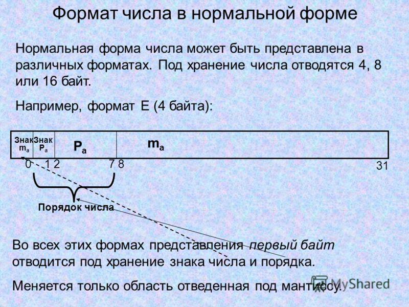 Формат числа в нормальной форме 31 01 27 8 Знак P a Знак m a Pa ma Нормальная форма числа может быть представлена в различных форматах. Под хранение числа отводятся 4, 8 или 16 байт. Например, формат Е (4 байта): Во всех этих формах представления пер