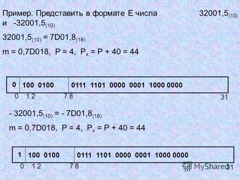 Пример. Представить в формате Е числа 32001,5 (10) и -32001,5 (10) 32001,5 (10) = 7D01,8 (16) m = 0,7D018, P = 4, P x = P + 40 = 44 31 01 27 8 0 100 01000111 1101 0000 0001 1000 0000 01 27 8 1 100 01000111 1101 0000 0001 1000 0000 - 32001,5 (10) = -