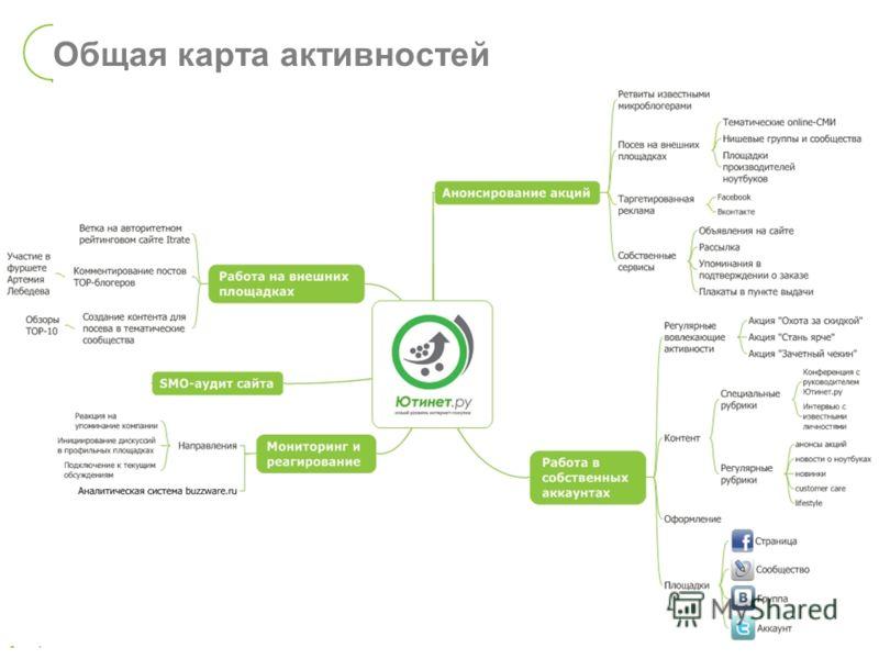 Общая карта активностей