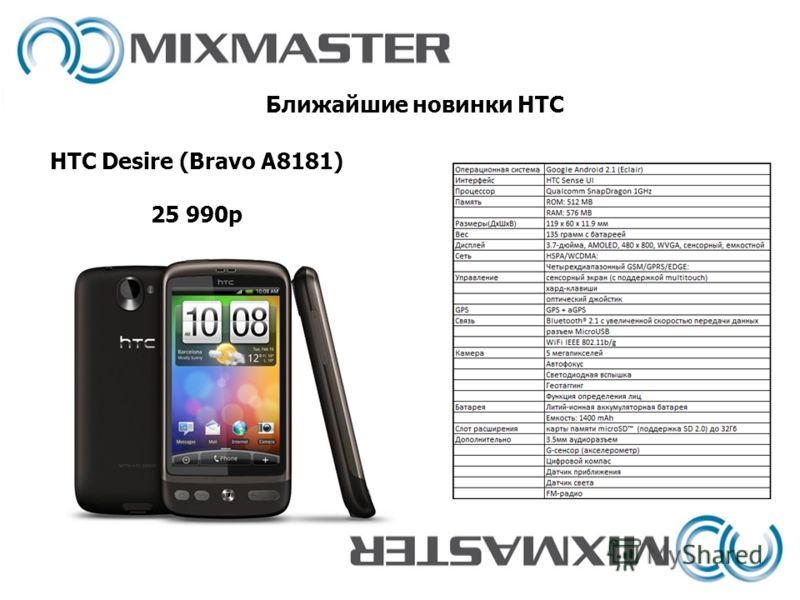 Ближайшие новинки HTC HTC Desire (Bravo A8181) 25 990р