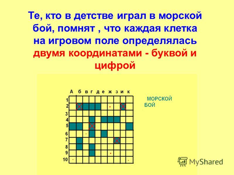 Те, кто в детстве играл в морской бой, помнят, что каждая клетка на игровом поле определялась двумя координатами - буквой и цифрой
