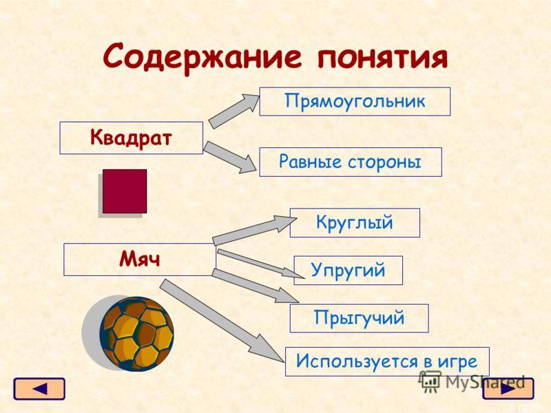 6 из 10 Содержание понятия Квадрат Прямоугольник Равные стороны Мяч Круглый Упругий Прыгучий Используется в игре