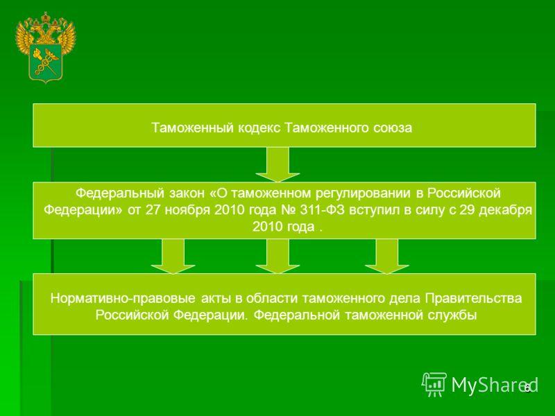 6 Федеральный закон «О таможенном регулировании в Российской Федерации» от 27 ноября 2010 года 311-ФЗ вступил в силу с 29 декабря 2010 года. Таможенный кодекс Таможенного союза Нормативно-правовые акты в области таможенного дела Правительства Российс