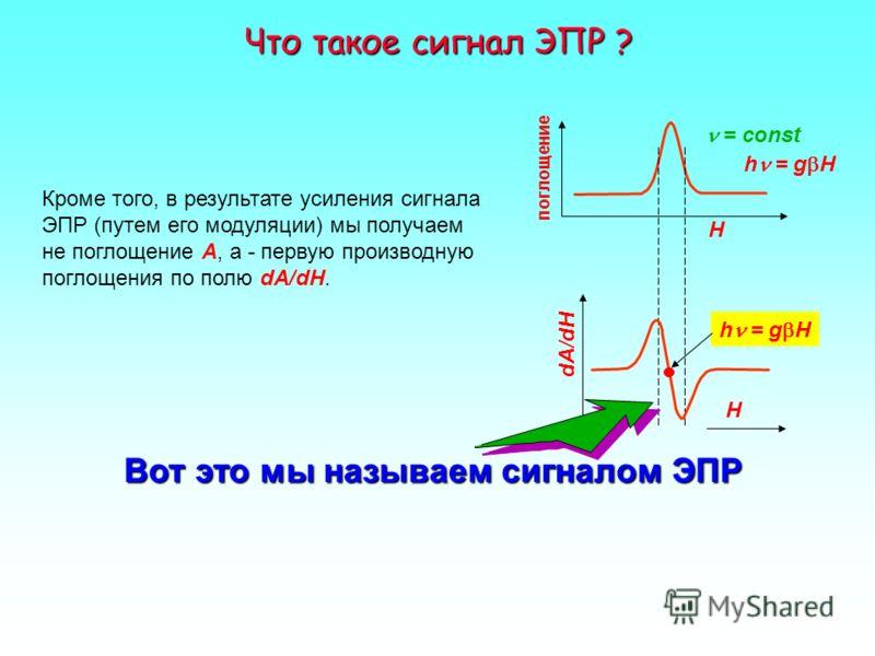 Как получить сигнал ЭПР ? Поглощение электромагнитных волн в радиоспектрометре ЭПР можно определять двумя способами: H = const поглощение h = g H 1 - При постоянном магнитном поле, мы можем изменять частоту излучения. Максимальное поглощение будет на