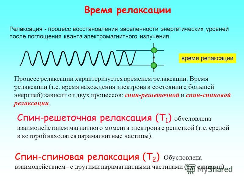 Ширина сигнала ЭПР где t - время измерения и E - неопределенность энергии системы. Ширина сигнала ЭПР определяется взаимодействием магнитных моментов электрона с окружением. Теоретически минимальная ширина линии следует из соотношения неопределенност