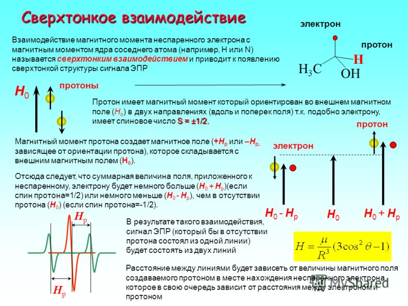 g-фактор g-фактор сигнала ЭПР - это не только параметр, отражающий вклад орбитального и спинового моментов в суммарный магнитный момент, но и характеристика, показывающая положение сигнала ЭПР во всем диапазоне магнитного поля. g=4,3 g=2,25 g=1,94 Fe