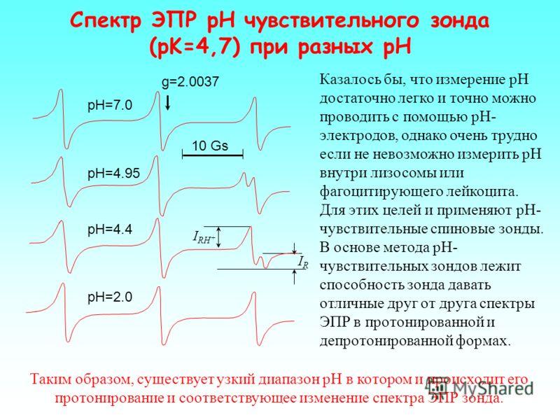Изменения сигнала ЭПР при удалении нитроксильного радикала от полярной карбоксильной группы жирной кислоты С-5 С-9 С-12 С-16