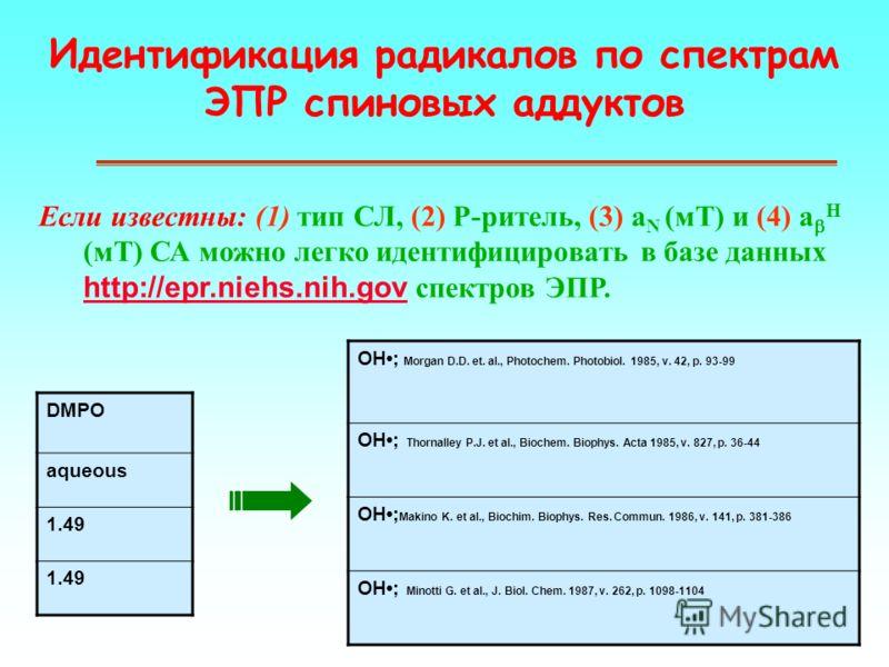 Кинетические и спектральные характеристики спиновых аддуктов Радикал Константа скоросмти Р-ритель aN a H H pp R 3 -C4.3*10 7 вода15.33.40.8 R-O1.2*10 8 вода15.23.00.5 R-OO4.0*10 2 вода15.43.00.5 OH 8.5*10 9 вода14.92.80.5 O 2 5.0*10 8 вода14.92.70.5