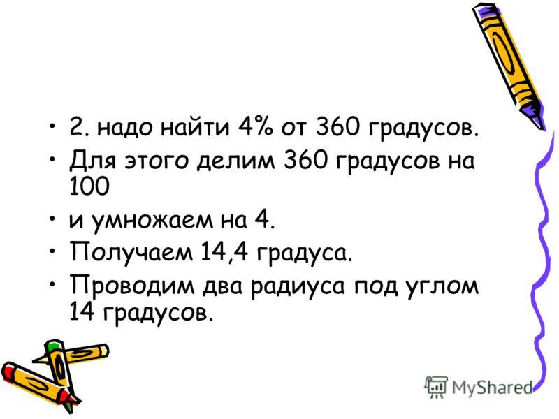 2. надо найти 4% от 360 градусов. Для этого делим 360 градусов на 100 и умножаем на 4. Получаем 14,4 градуса. Проводим два радиуса под углом 14 градусов.