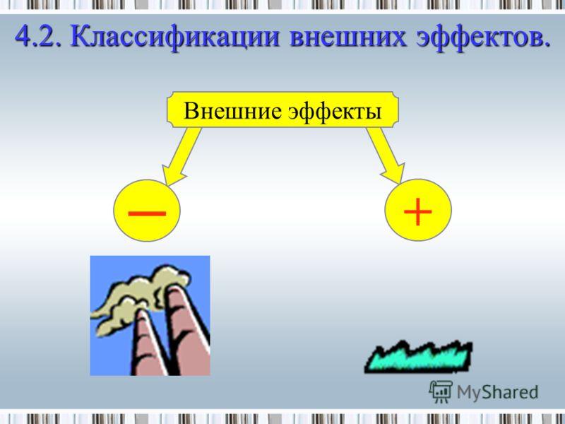 4.2.Классификации внешних эффектов. 4.2. Классификации внешних эффектов. Внешние эффекты +