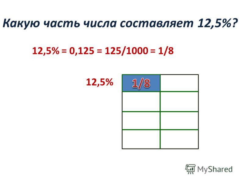 Какую часть числа составляет 12,5%? 12,5% = 0,125 = 125/1000 = 1/8 12,5%