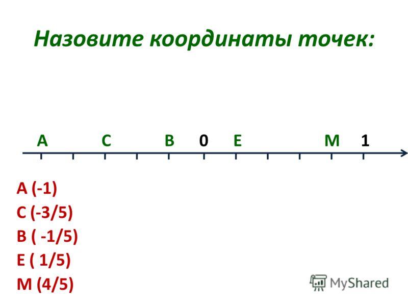 Назовите координаты точек: А С В 0 Е М 1 А (-1) С (-3/5) В ( -1/5) Е ( 1/5) М (4/5)