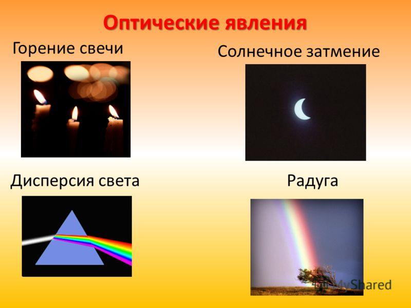 Оптические явления Горение свечи Солнечное затмение РадугаДисперсия света