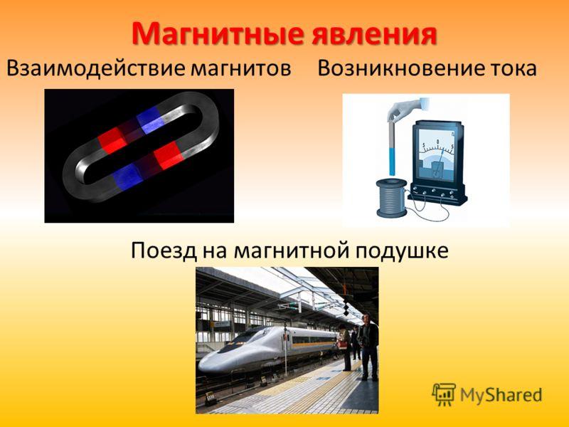 Магнитные явления Взаимодействие магнитов Поезд на магнитной подушке Возникновение тока