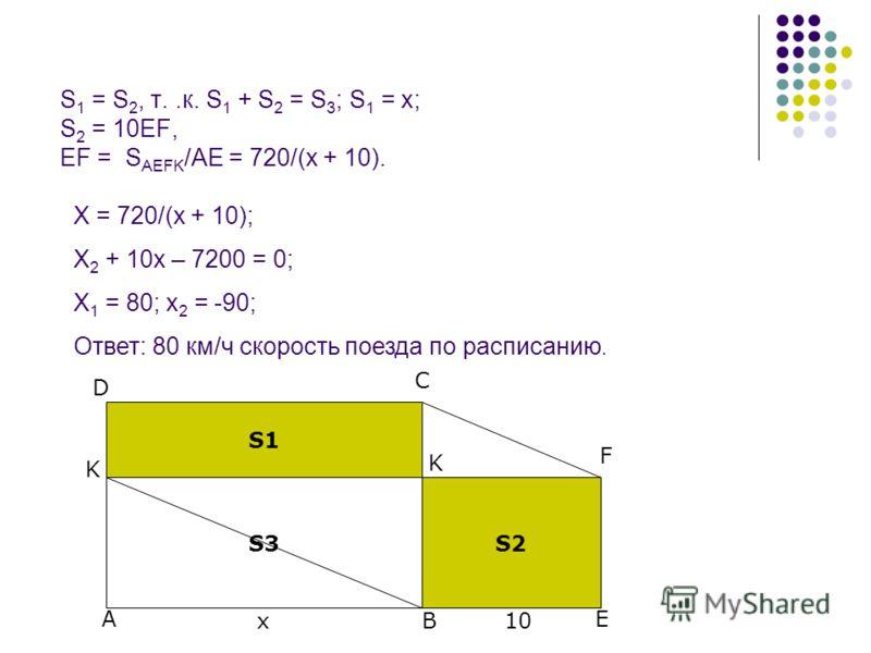 Задача 1.Чтобы ликвидировать опоздание на 1 час, поезд на перегоне в 720км увеличил скорость, с которой должен был идти по расписанию, на 10 км/ч.Какова скорость поезда по расписанию? S3S2 S1 A B E x10 K D C F Геометрический метод. K АВ = х – скорост